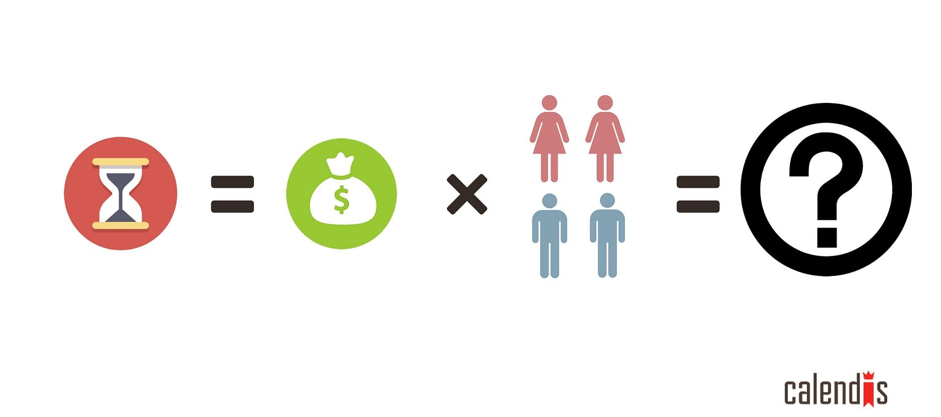 timpul bani angajati business